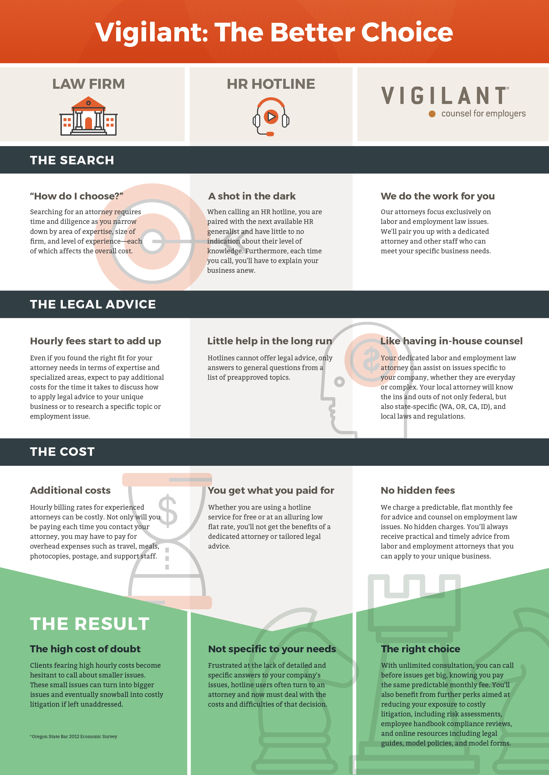 how to select a research topic in law
